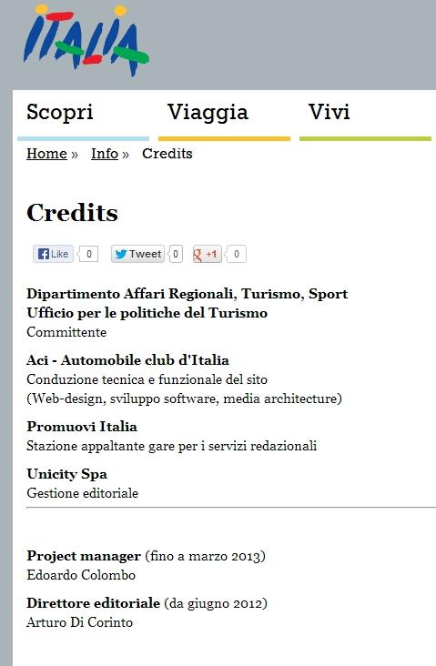 ItaliaItCredits