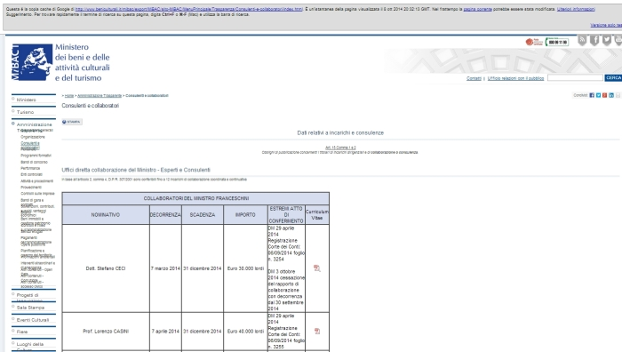 MIBACT_AmministrazioneTrasparente