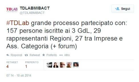 Tweet_MIBACT_Partecipazione