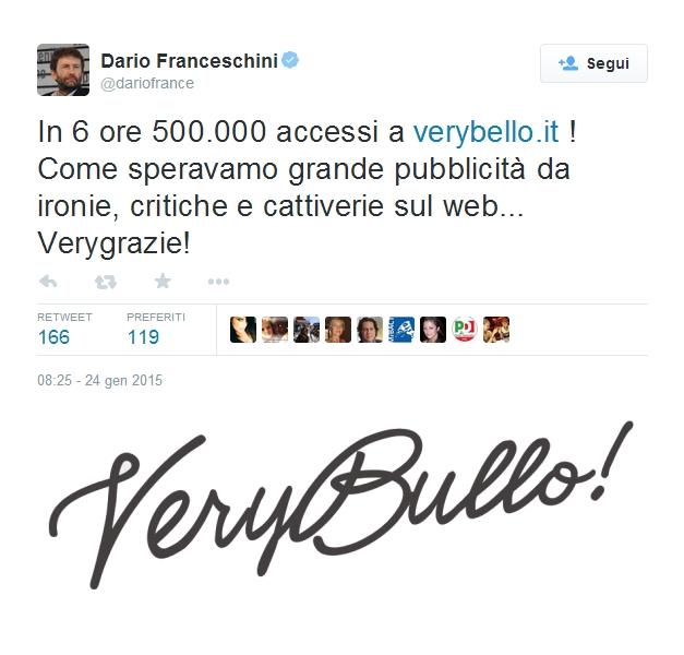 VeryBullo